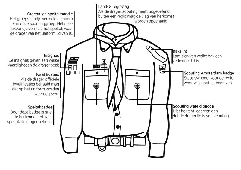 Insignes op uniform
